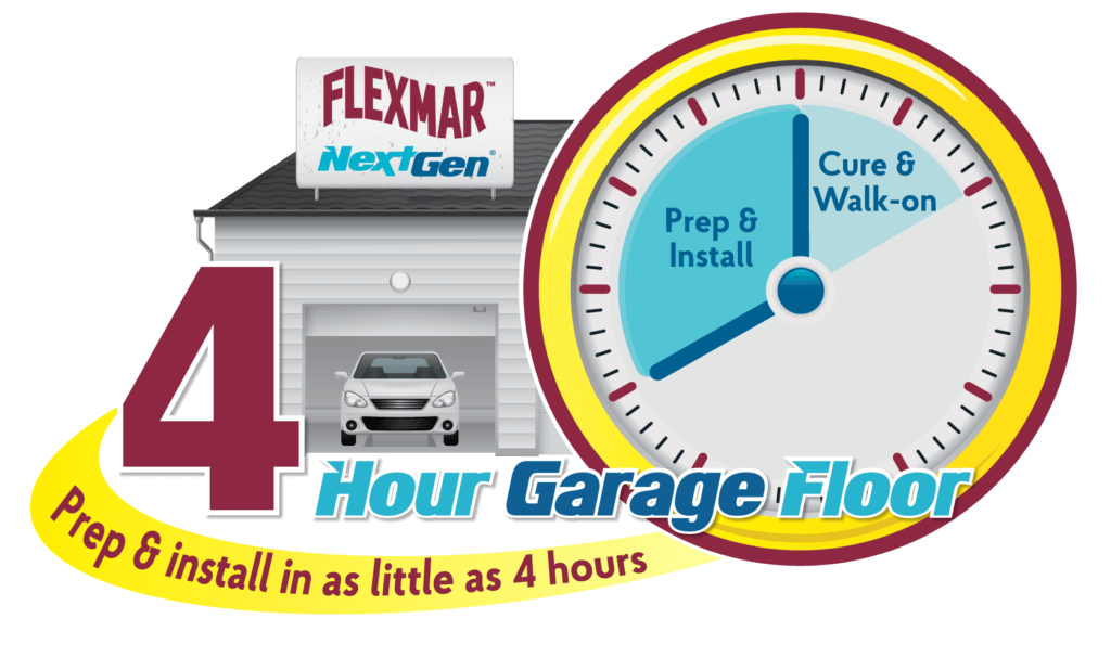 Flexmar NextGen 4 hour garage floor